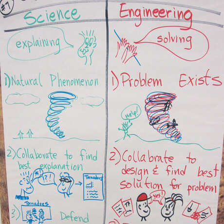 poster comparing science and engineering